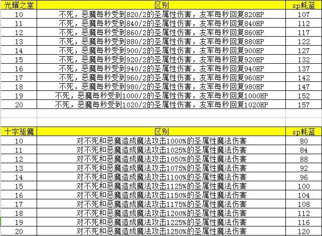 70技能图2.jpg