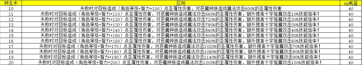 70技能图3.jpg