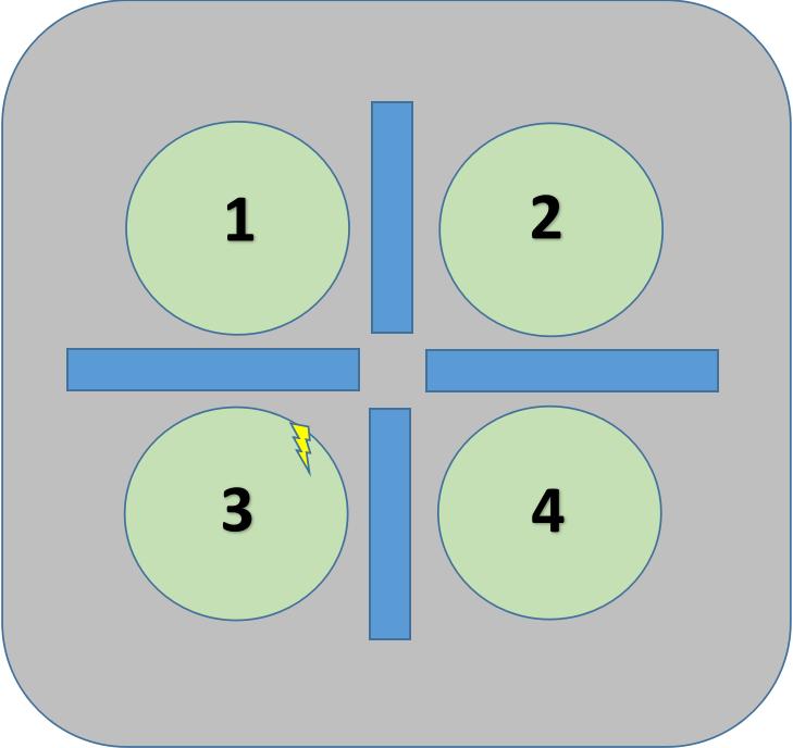 十字交叉绿圈